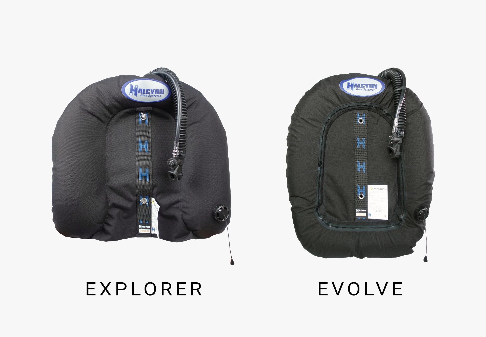 Explorer or Evolve as a Single Tank Wing